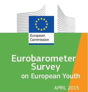 eurobarometer-survey-on-european-youth